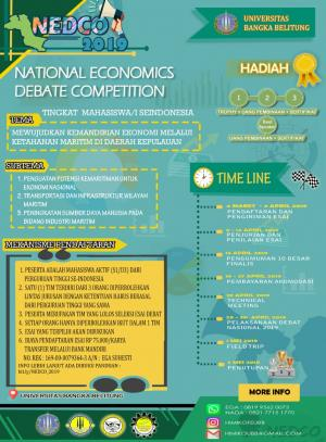 NEDCO - National Economics Debate Competition 2019
